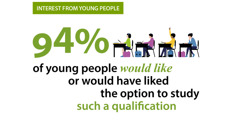 Info graphic depicting students at a desk and stating that 94 percent of young people would like or would have liked the option to study such a qualification in Natural History